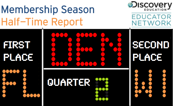 Membership Season Half-Time Scoreboard