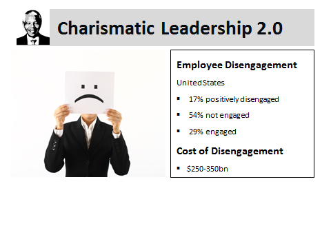 Charismatic Leadership 4