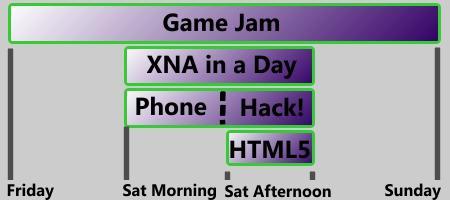 RIT Game Jam