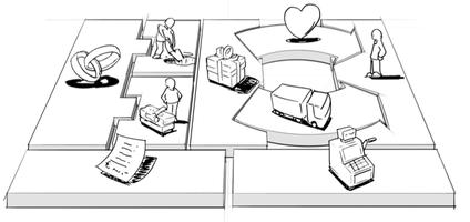 Business Model Gameference