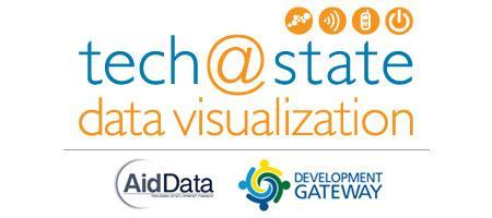 Tech@State: Data Visualization