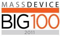 MassDevice Big 100 Regional Roundtable