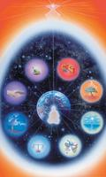 Understanding Your Eight Spiritual Powers (8 class...