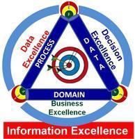 BFSI Data Warehousing Architecture Knowledge Share...