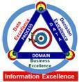 Customer Analytics and Data Quality: Business Views