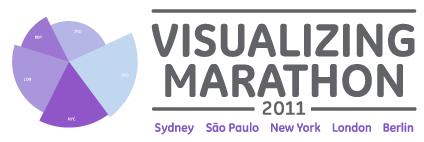 Visualizing Marathon 2011: New York