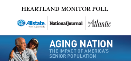 Aging Nation: The Impact of America's Senior Population