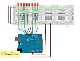 Digital electronics for Arduino Workshop