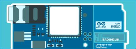 Arduino GSM Playground