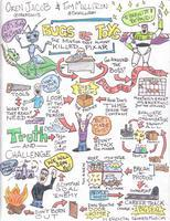 Sketchnotes, Infographics and Graphic Facilitation for...