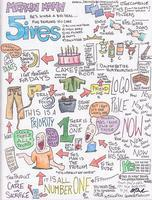 Sketchnotes, Infographics and Graphic Facilitation:...