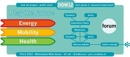 Play The Future - Art Science Forum