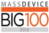 MassDevice Big 100 West: Inside the Medical Aesthetics...
