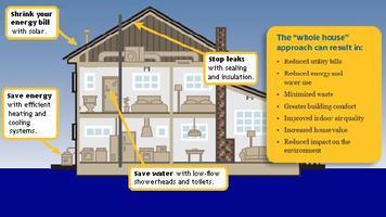 Workshop for Richmond Homeowners to Reduce Energy Bills...