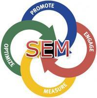 SMBCME: Search Engine Marketing