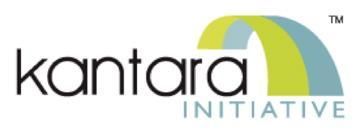 Kantara Initiative - Joint Work Group Meeting