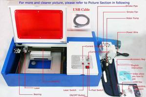 Laser Cutter Class