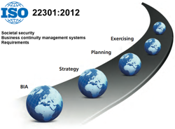ISO 22301 Webcast - Implementation & Certification