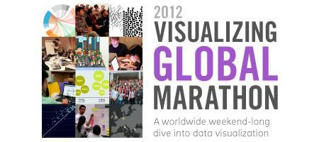 2012 Visualizing Global Marathon: Virtual