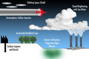 Geoengineering Cafe Conversation at Cafe Marzanos