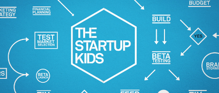 Tech Sisters features The Startup Kids