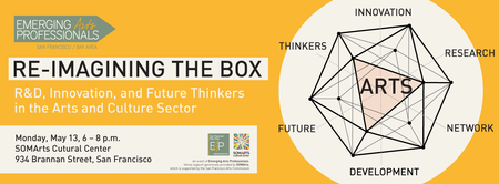 Re-imagining the Box: R&D, Innovation, and Future...