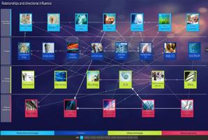 SharpCloud Online Training/Demo