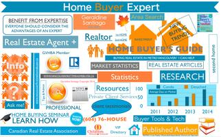 14th Annual FREE Home Buying Seminar