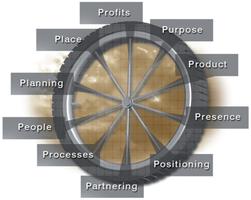 Repurposing Business (Webinar)