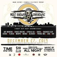 The Most Known Unknownz