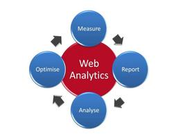 #Cafentournai 9 : les Web Analytics