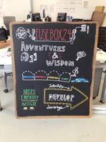 FuseBox24 Showcase