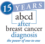ABCD: After Breast Cancer Diagnosis Metro Chicago Young Professionals Committee logo