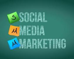 Do's & Don'ts of Social Media for Business