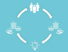 Levée de fonds : comment réussir sa présentation...