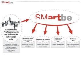 Session d'information SmartBe à La Louvière - La...
