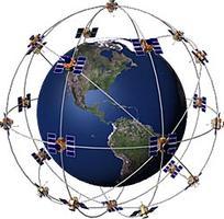 Growth, Profitability & Solutions (GPS) #02