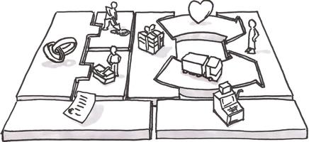 Business Model Canvas - strumenti strategici per le...