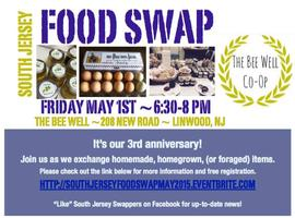 South Jersey Swappers May 2015 Food Swap