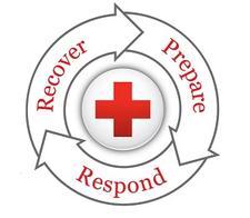 American Red Cross, Pacific Division Institutes logo