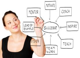 Indianapolis Workshop: Mentoring Experience Presented...