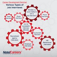 Career Development Seminar -Various Types of Job...