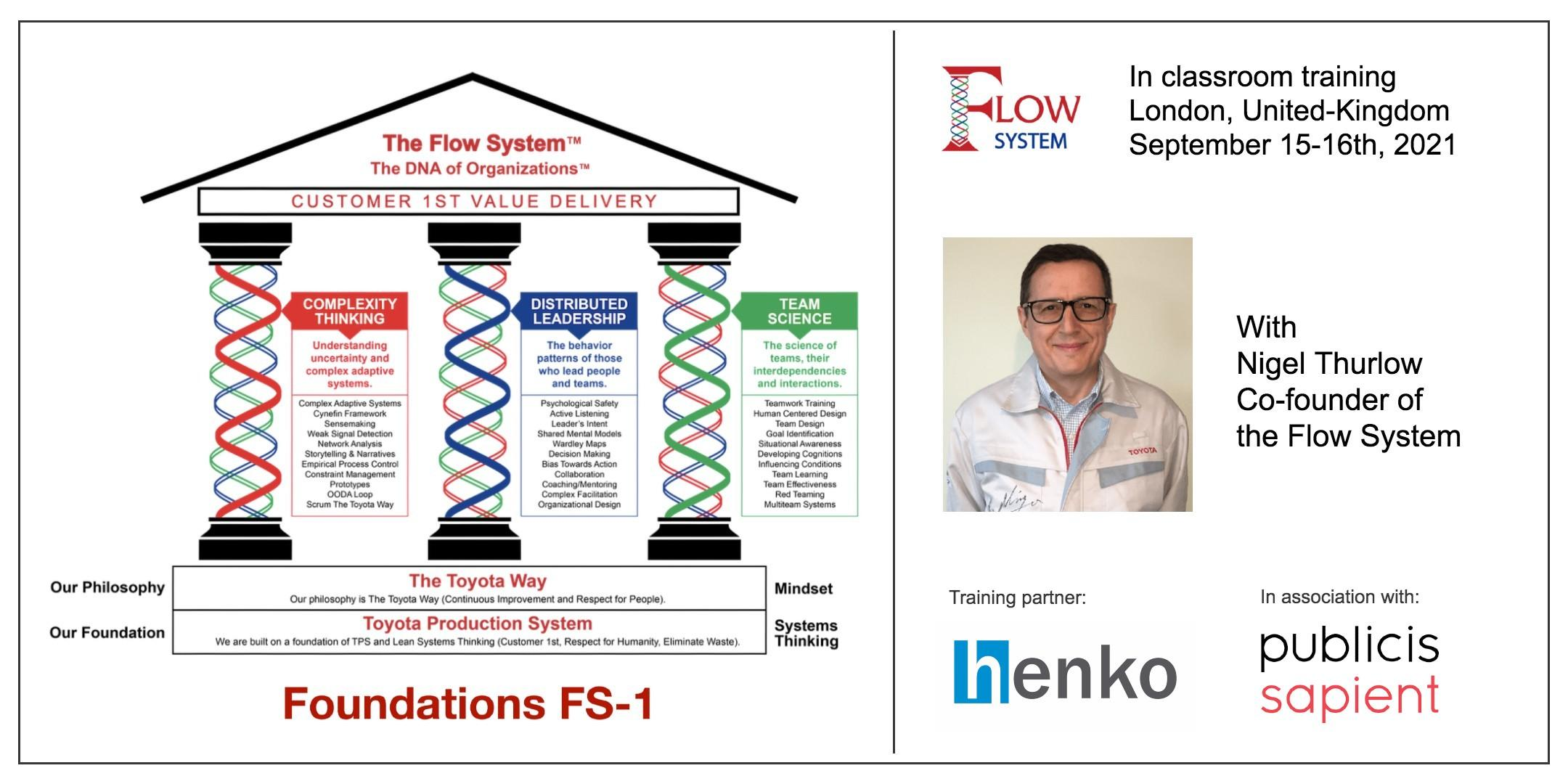 Flow System Foundations (FS-1) - In Person Training with Nigel Thurlow
