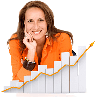 Implementing Performance Measurement - The Six Steps