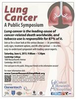 CRS Public Lung Cancer Symposium