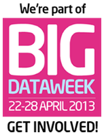 Python Malaysia Meetup April 2013: Big Data Week...