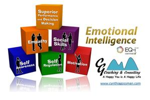 Emotional Intelligence - EQ For Personal Development