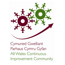 All Wales Continuous Improvement Community logo