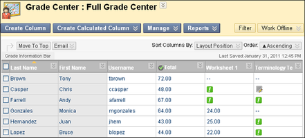 Mastering the Grade Center