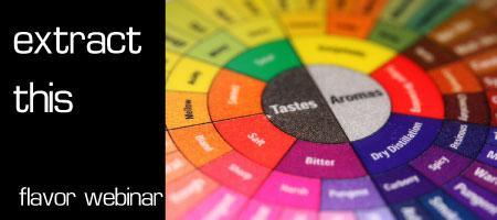 Coffee Taster's Flavor Wheel & Extraction